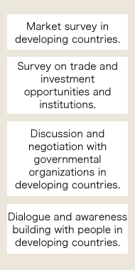 Market survey in developing countries.Survey on trade and investment opportunities and institutions Discussion and negotiation with governmental organizations in developing countries.Dialogue and awareness building with people in developing countries.